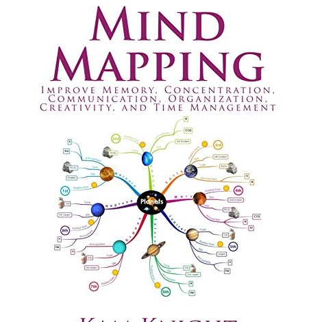 Mind Mapping by Kam Knight